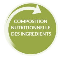Composition nutritionnel des ingrédients