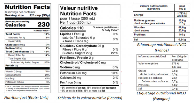 files/etiqnut/photos/Etiquetage nutritionnel.png