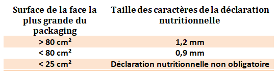 files/etiqnut/photos/taille minimale.png